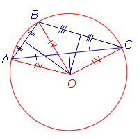 Описанная около треугольника окружность центр радиус свойства